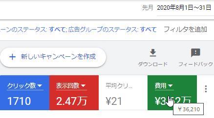 2020年8月のGoogle広告費